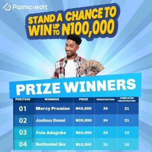 Winners of Palmcredit #ReferAndWin Giveaways !!!