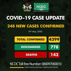 Nigeria Covid 19 Update by NCDC 10th May, 2020.