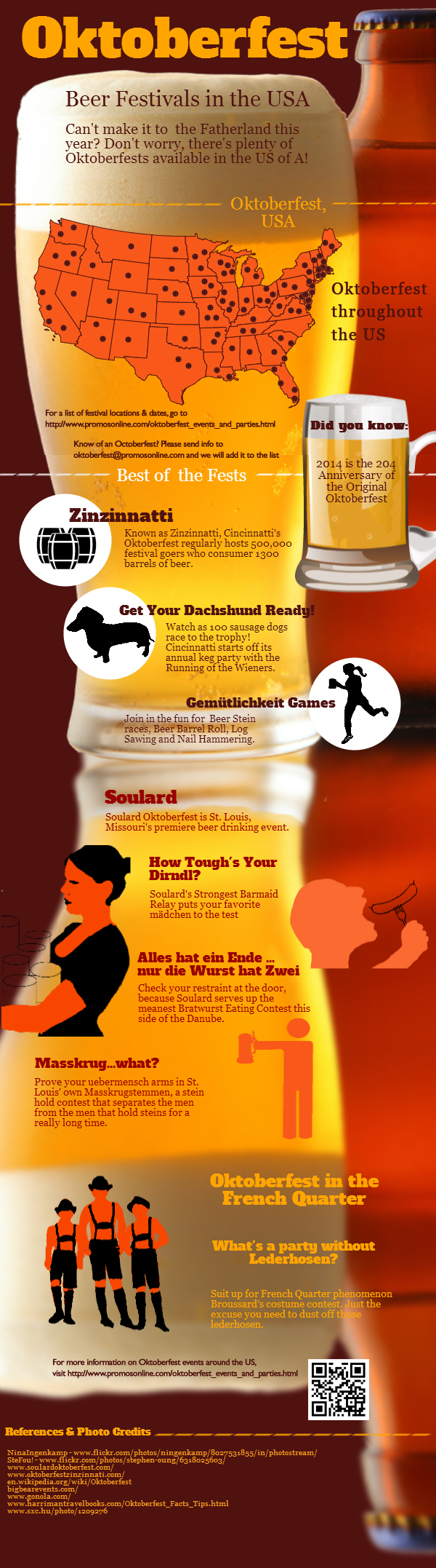 Oktoberfest Events in the USA