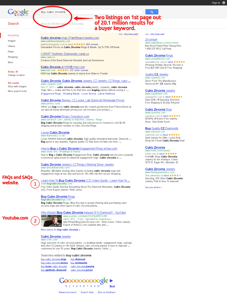 Two listings on 1st page of google for buy cubic zirconia.
