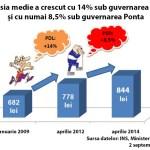grafic pensii