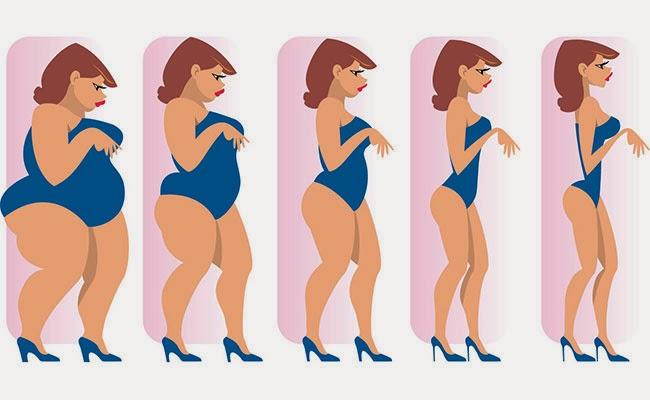dietas para emagrecer rápido e perder barriga facil