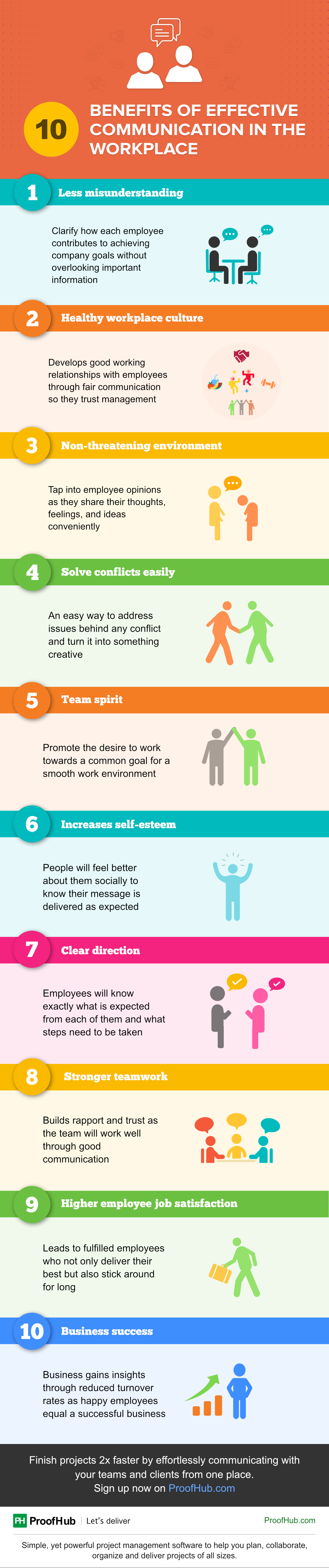 Effective Communication In The Workplace Ultimate Guide