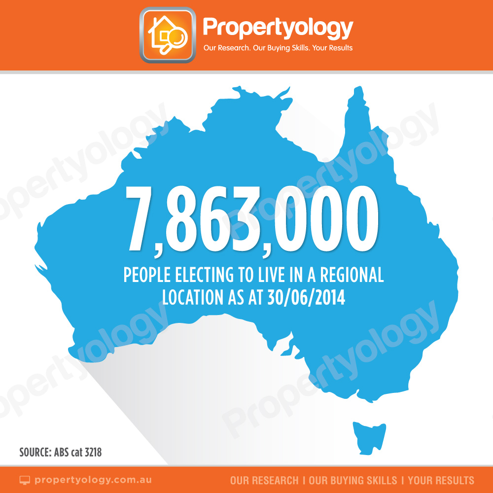 propertyology national-trends-regional-location