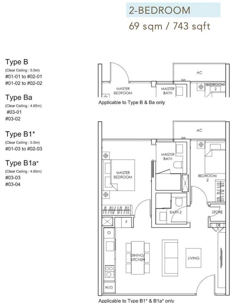 Sloane Residences Floor Plan