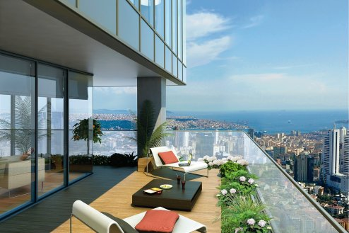 Investment Areas in Istanbul