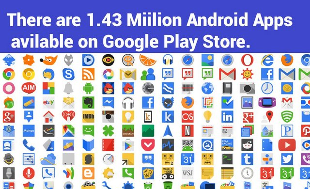 There are 1.43 Miilion Android Apps avilable on Google Play Store. Most of them are free.