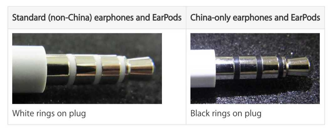 Difference Between Duplicate Original and Fake Apple Earphones