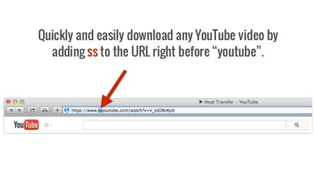 Download Youtube Video from Adding SS