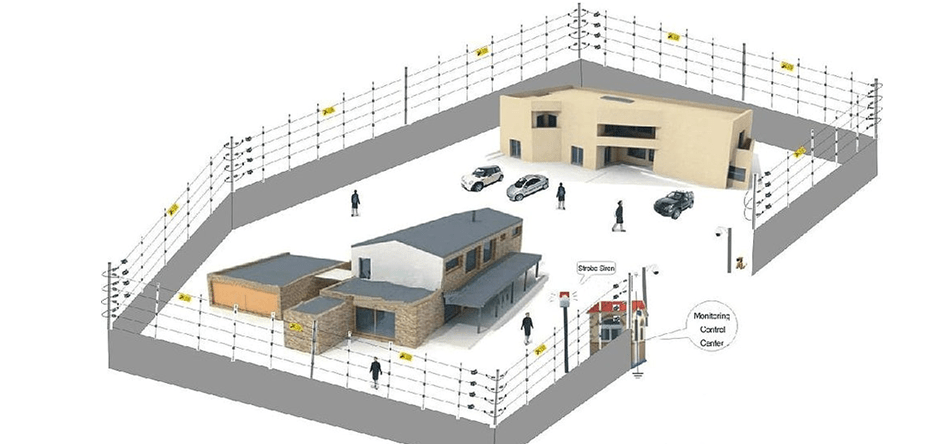 Security Alarm Images