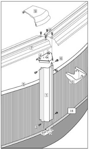 Pretium Above Ground Pools Technical Information | ProPools