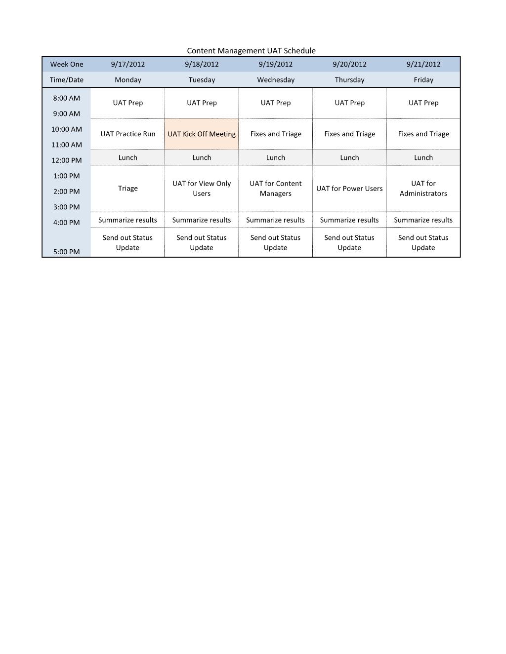Sample User Acceptance Testing Uat Schedule