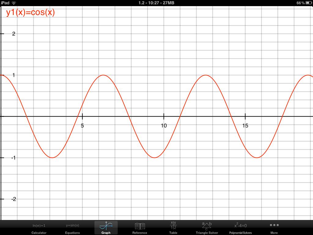 Grade 11 Physics