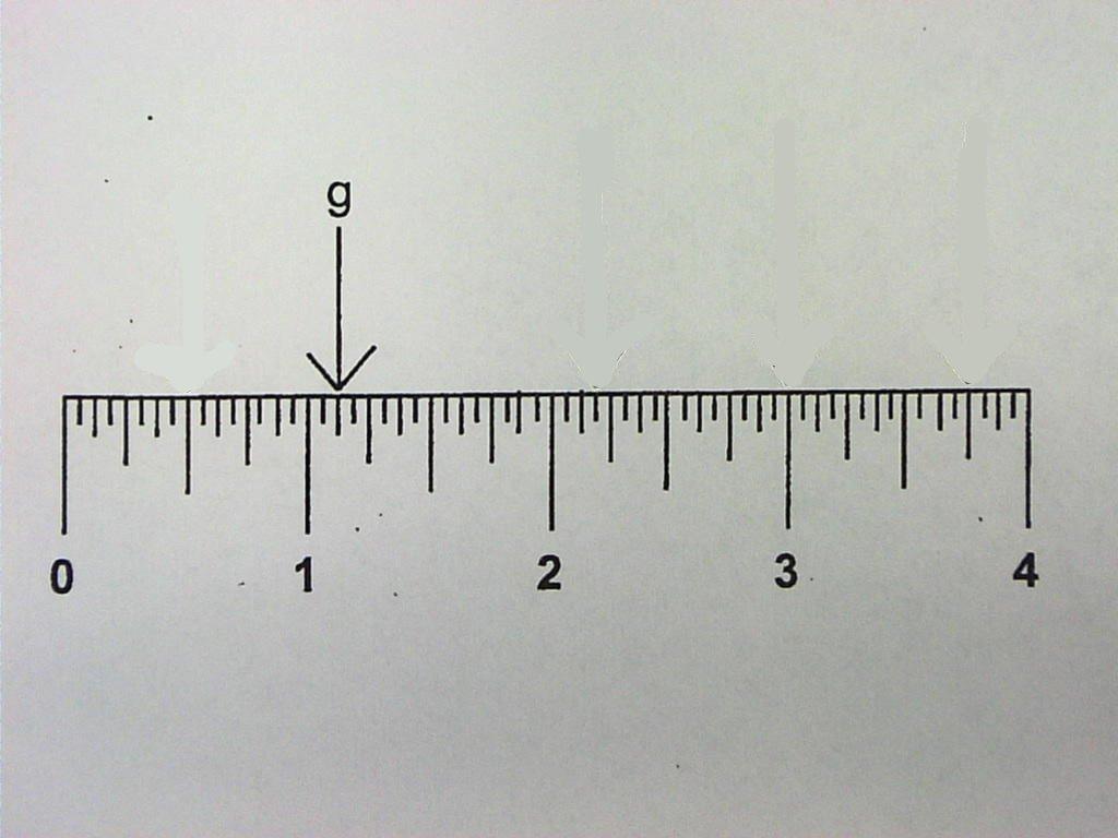 Worksheet On Using A Ruler Measurements