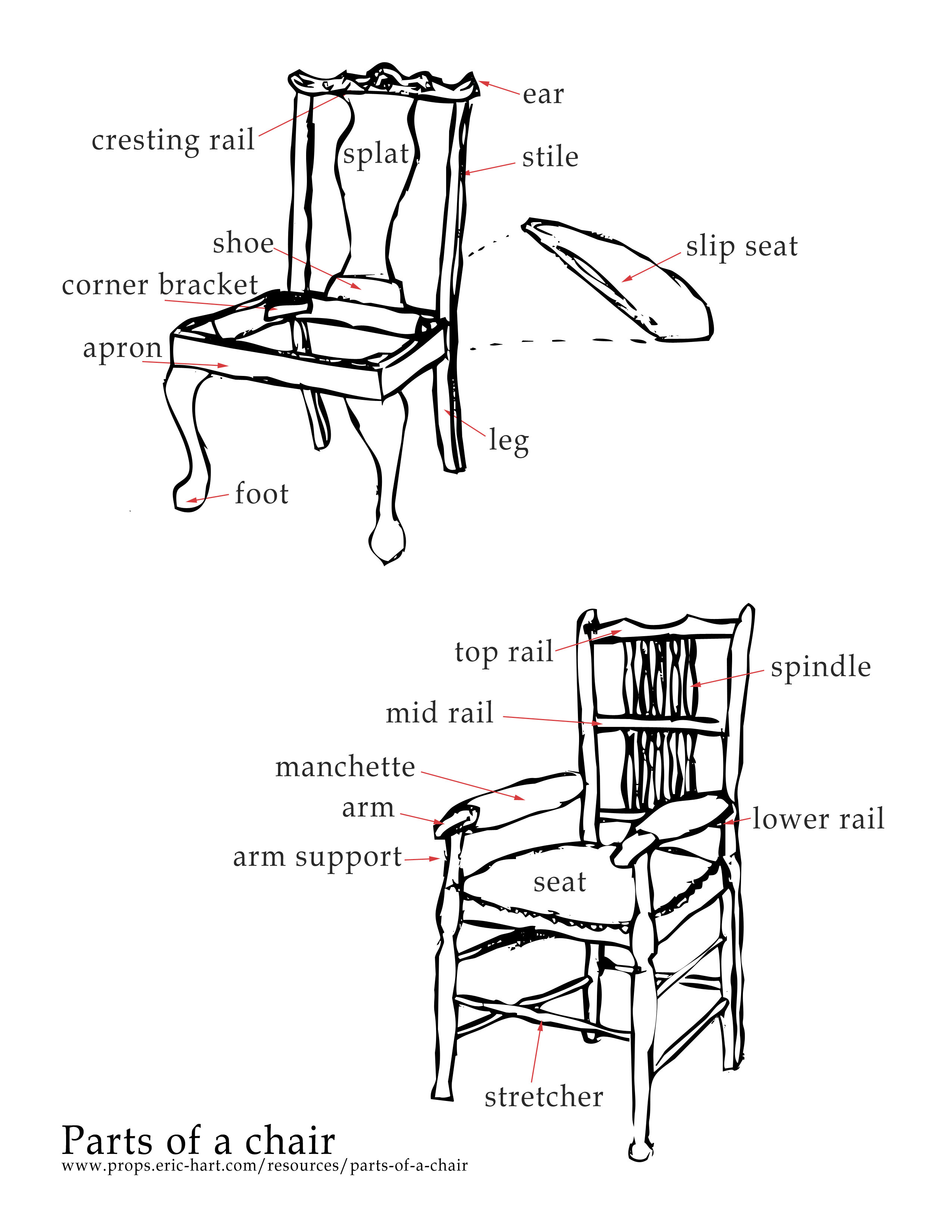 Parts Of A Chair