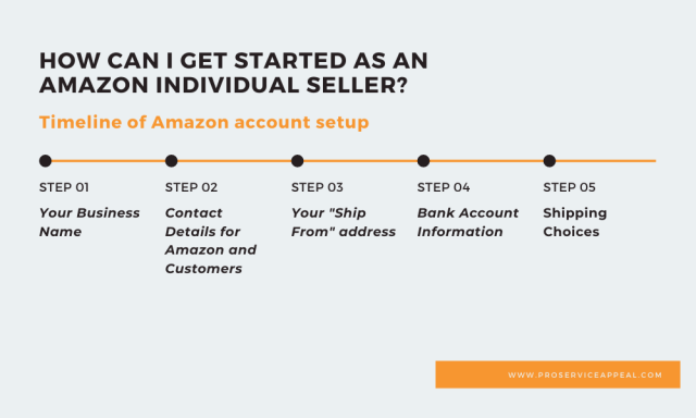 How can I get started as an Amazon Individual Seller