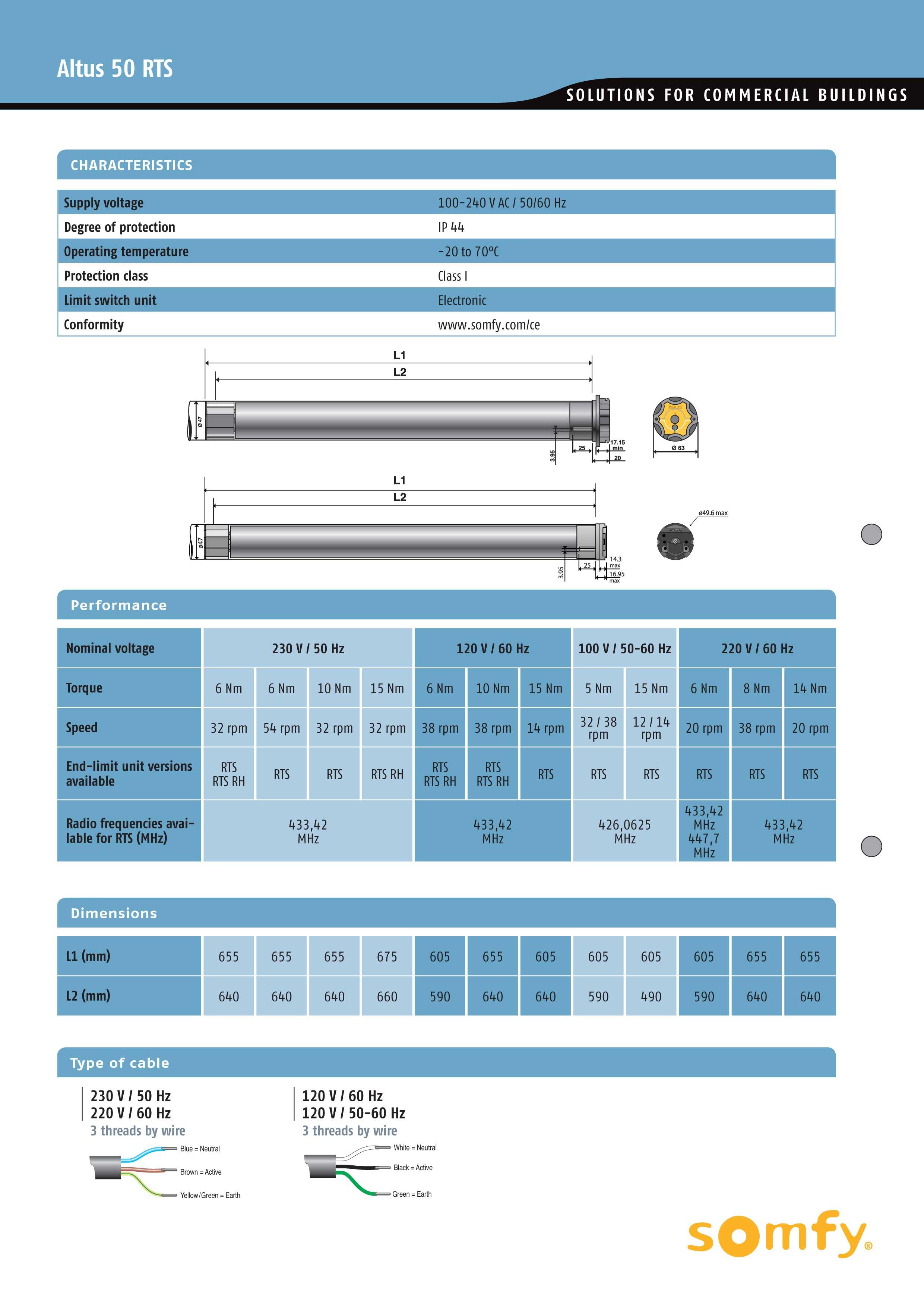 Somfy Altus Motor Wiring Diagram - Circuit Wiring And Diagram Hub •