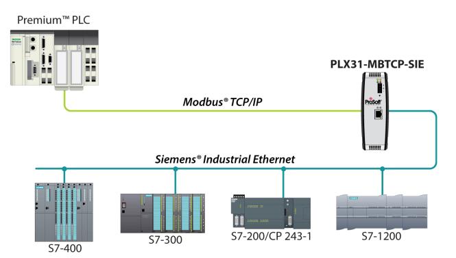 siemens s7 200 plc wiring diagram wiring diagram siemens plc wiring diagram
