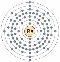 Radium 223