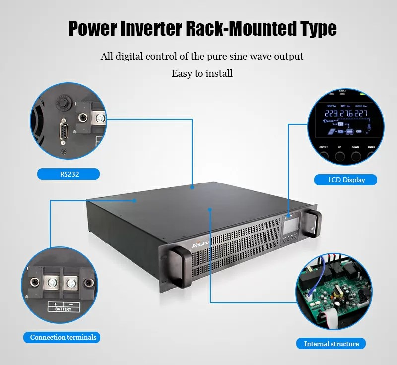 Rack-mount power inverter details