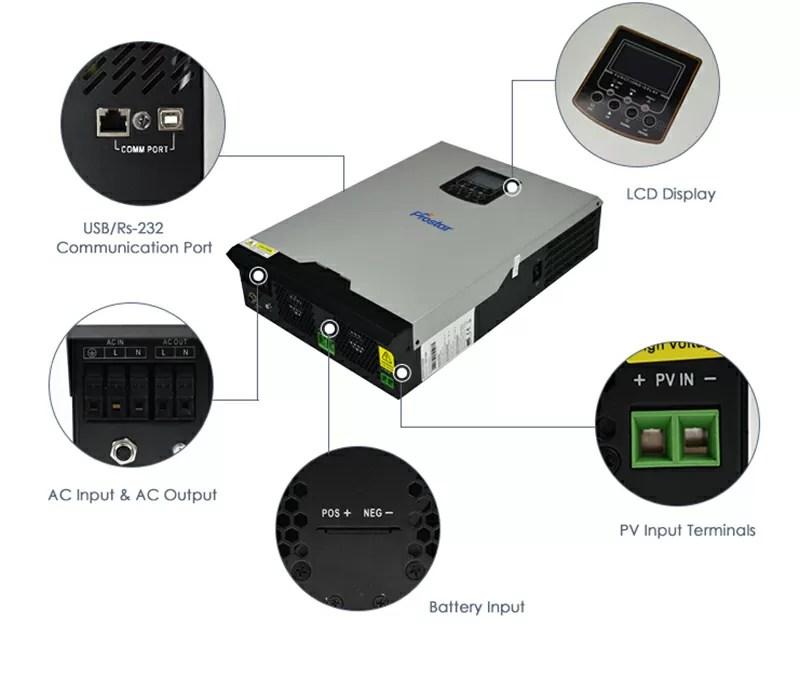 Off-grid Solar Inverter PV 500V Details