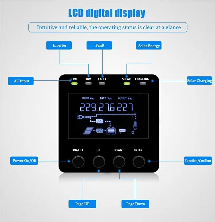 Off grid solar inverter LCD display