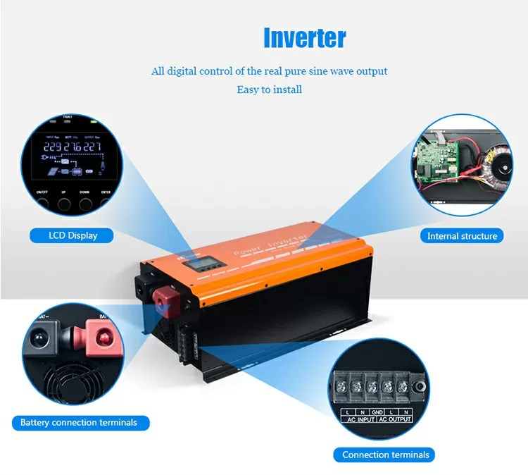 Power inverter details