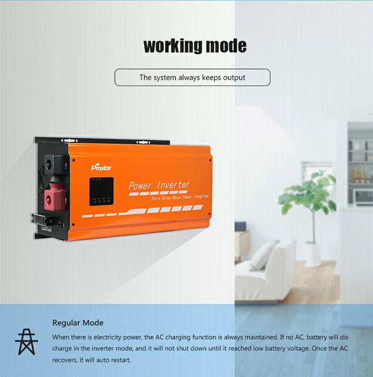 Power inverter working mode