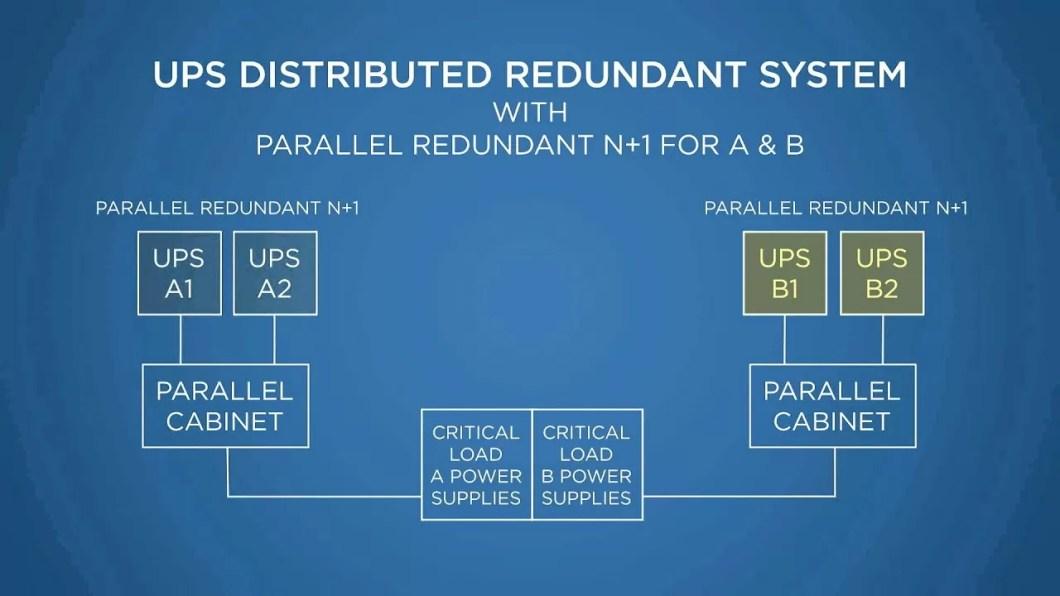 UPS Redundant Parallel Connection