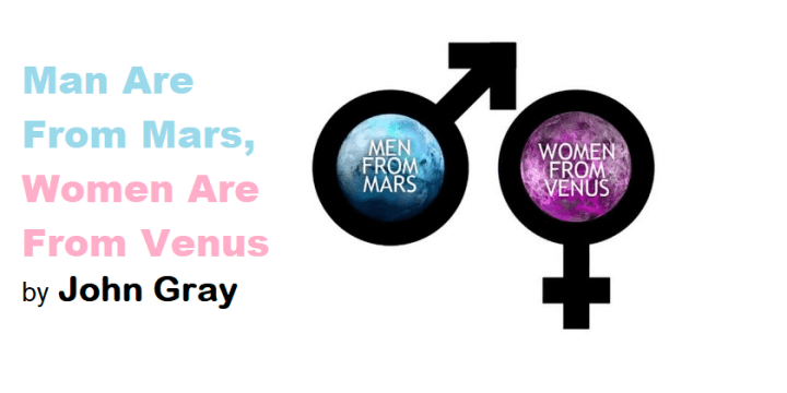 Men Are From Mars, Women Are From Venus By John Gary