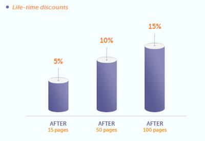 Essay Republic Discounts