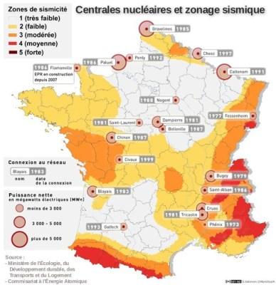 france-nucleaire-sismique