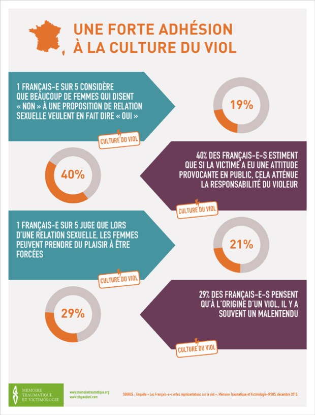 Infographie-3-ADHESION-CULTURE-VIOL