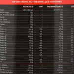 EAFIT Pure Whey – Vanille Intense 750 g – Croissance Musculaire – Protéines de Whey – Assimilation Rapide – Acides Aminés et des Enzymes Digestives – Complexe High Amino – Certifié Anti-dopage