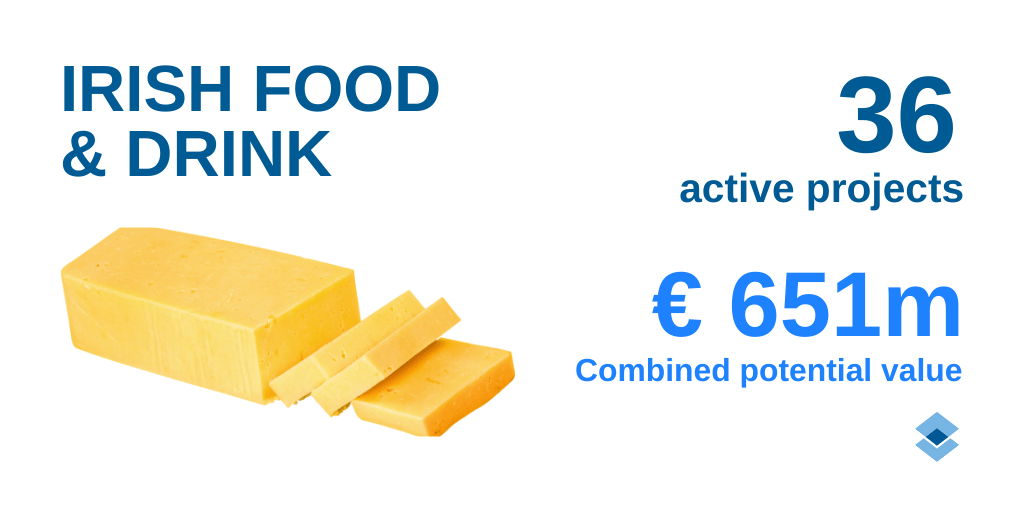 We give you all the details about Irish food and drink investment projects before they're in the public domain