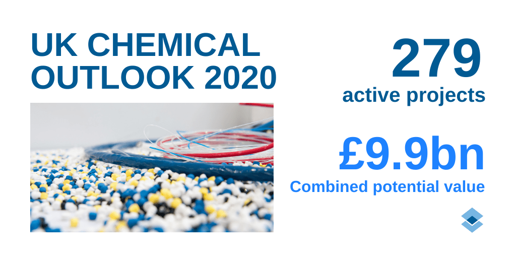 Chemical Industry Outlook 2020: Our round-up of the trends of the UK chemical industry