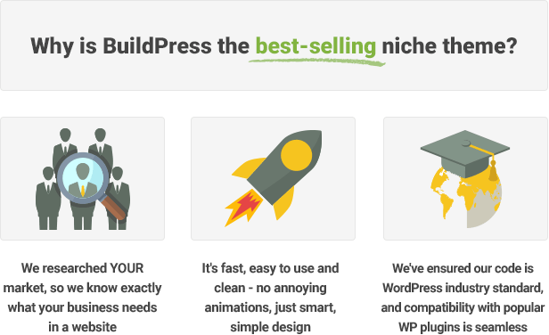 BuildPress reasons why it is best selling niche theme