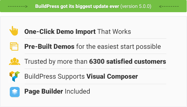 One-Click Demo Import That Works, 7 Pre-Built Demos for the easiest start possible, Trusted by more than 6300 satisfied customers, BuildPress Supports Visual Composer, Page Builder Included