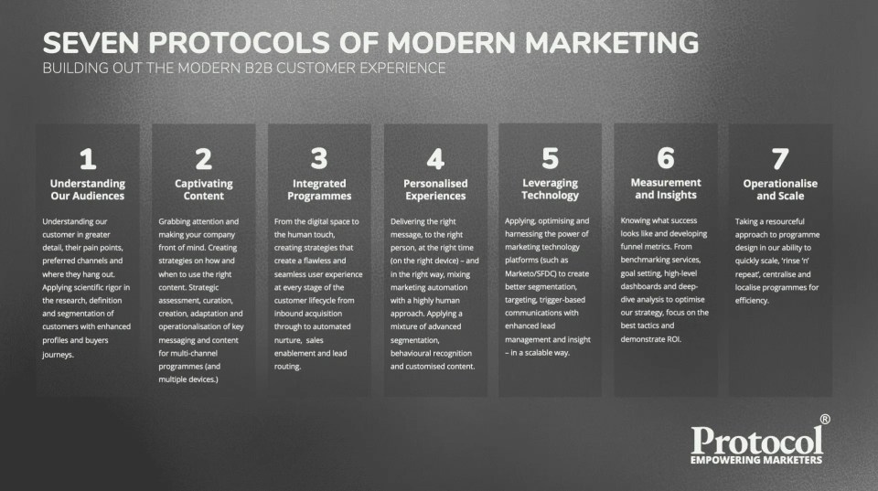 SEVEN PROTOCOLS OF MODERN MARKETING BUILDING OUT THE MODERN B2B CUSTOMER EXPERIENCE 1Understanding Our Audiences  Understanding our customer in greater detail, their pain points, preferred channels and where they hang out. Applying scientific rigor in the research, definition and segmentation of customers with enhanced profiles and buyers journeys.   2Captivating Content  Grabbing attention and making your company front of mind. Creating strategies on how and when to use the right content. Strategic assessment, curation, creation, adaptation and operationalisation of key messaging and content for multi-channel programmes (and multiple devices.) 3 Integrated Programmes  From the digital space to the human touch, creating strategies that create a flawless and seamless user experience at every stage of the customer lifecycle from inbound acquisition through to automated nurture,  sales enablement and lead routing. 4Personalised Experiences  Delivering the right message, to the right person, at the right time (on the right device) – and in the right way, mixing marketing automation with a highly human approach. Applying a mixture of advanced segmentation, behavioural recognition and customised content.  5Leveraging Technology  Applying, optimising and harnessing the power of marketing technology platforms (such as Marketo/SFDC) to create better segmentation, targeting, trigger-based communications with enhanced lead management and insight – in a scalable way.  6Measurement and Insights  Knowing what success looks like and developing funnel metrics. From benchmarking services, goal setting, high-level dashboards and deep-dive analysis to optimise our strategy, focus on the best tactics and demonstrate ROI.  7Operationalise and Scale  Taking a resourceful approach to programme design in our ability to quickly scale, 'rinse 'n' repeat', centralise and localise programmes for efficiency.