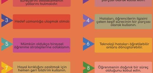 Öğrenme Sürecindeki Hatalar İçin 10 Etkili Yol