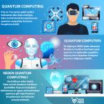 Kuantum Bilgisayarı ve Quantum Computing Nedir?