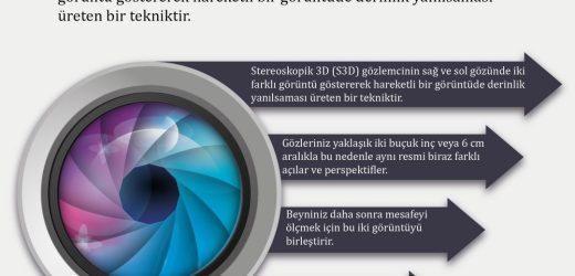 Stereoskopik 3D (S3D) Nedir?