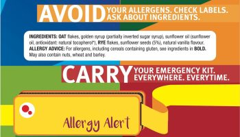 All food ingredients to be listed for allergy sufferers