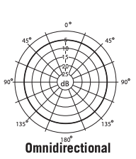 satellite-omnidirectional