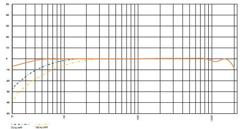 videomic-ntg-frequency-response