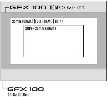 FUJIFILM GFX100: a medium format camera with 4K DCI video