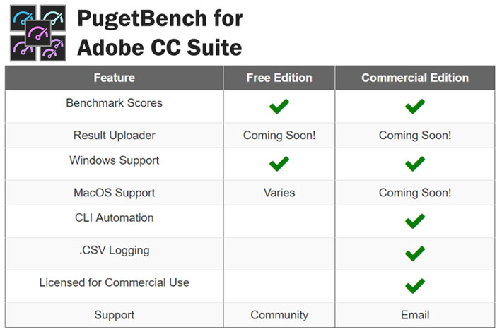 PugetBench for Adobe Creative Cloud: a complete benchmark