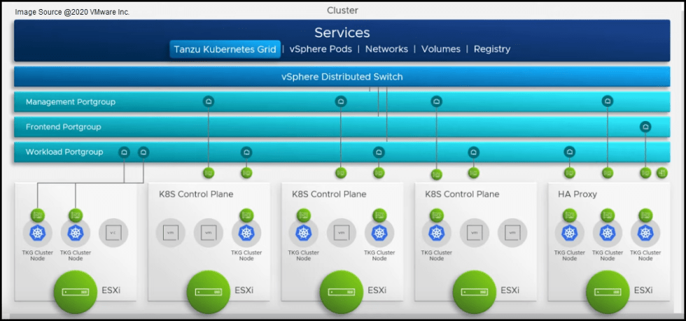 What is new in vSphere and vSAN 7.0 U1