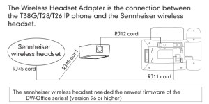 Yealink EHS36 Wireless Headset Adaptor | connecting to Jabra, Sennheiser and Plantronics EHS