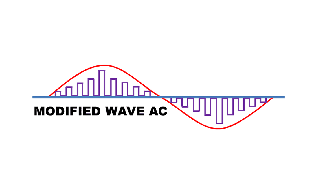 Modified wave AC power